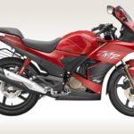 bike loan images