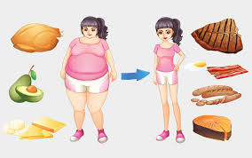 LOSING WEIGHT WITHOUT