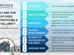 What are the features of a profitable rental unit